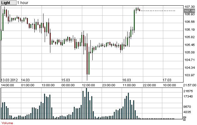 แนบรูป: chart (1).png