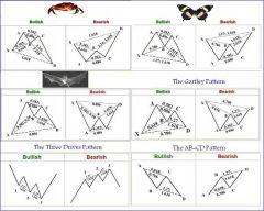 Kumponys's Charts